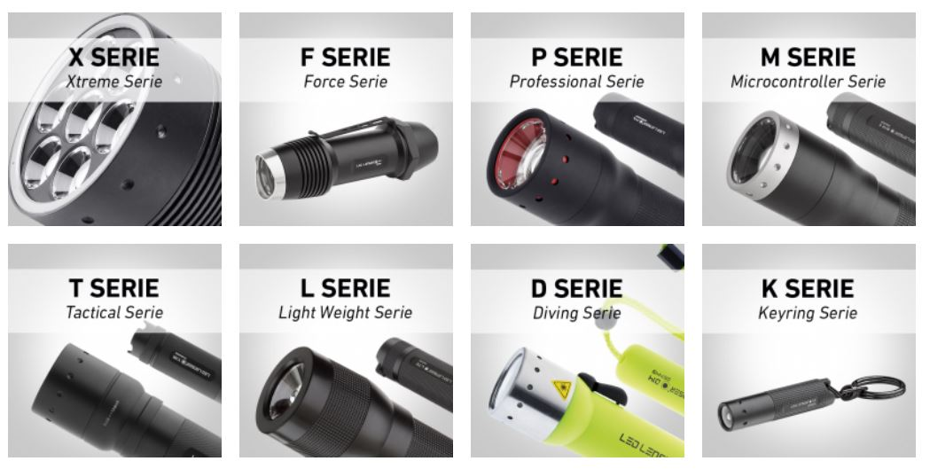 Led Lenser High Performance Line